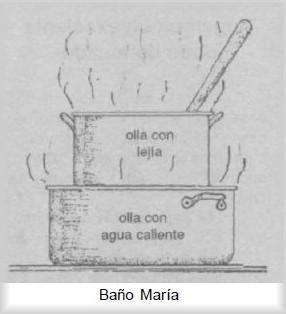 El baño María 6