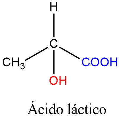 Estructura química del ácido láctico