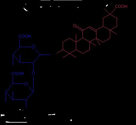 Glicirricina o ácido glicirricínico