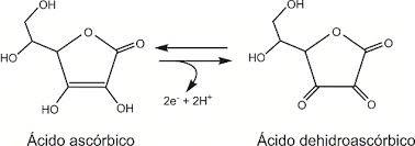 El ácido ascórbico libera electrones que captan los radicales libres