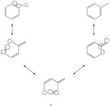 Deslocalización de los electrones