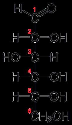 Estructura de la glucosa