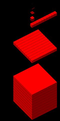 Relación volúmenes de 1 a 1 millón