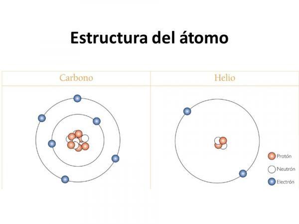 El carbono, átomo básico de los ácidos grasos