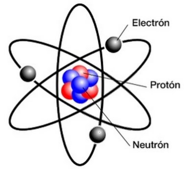Átomos en general