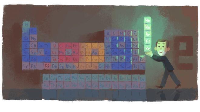 Gases nobles en la tabla periódica