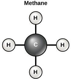 Fórmula desarrollada de la molécula de metano