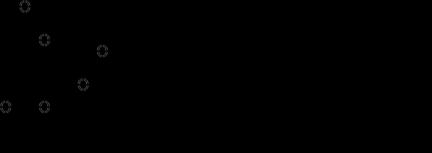 Esquema de la estearina