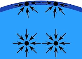 Explicación de la tensión superficial en el agua