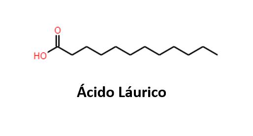 Ácido láurico componente del SLS
